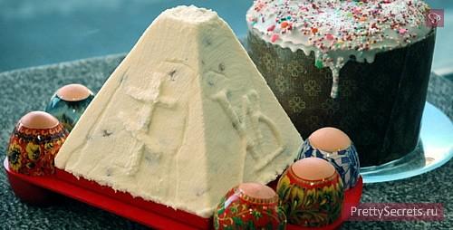 Кулинарное искусство к Пасхе